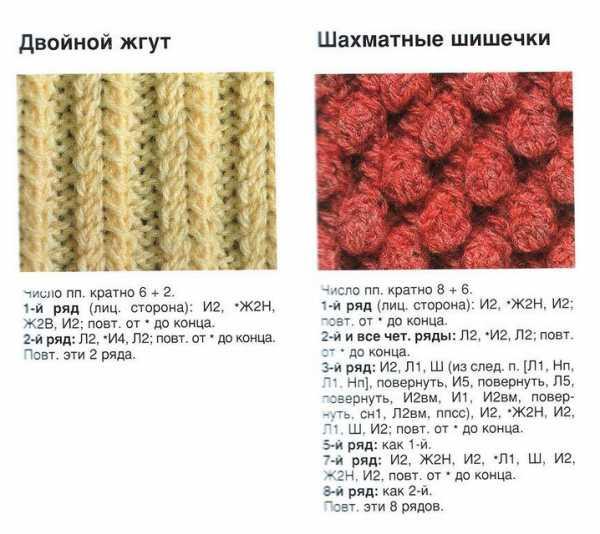 Узоры вязания резинок спицами с описанием и схемами 775
