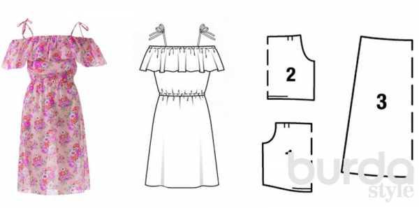 Как сшить платье пошаговая инструкция и выкройка