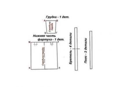 03e8aea9c Вырезаем по нашей выкройке все детали из ткани: нагрудник -1 шт, нижняя  часть – 1 шт, бретели – 4 шт, пояс – 2 шт. Размеры всех этих элементов  зависит ...