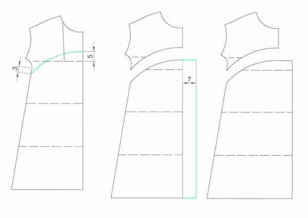 Как сшить красивую ночную сорочку своими руками 947