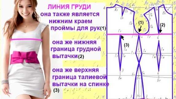 Выкройка платья трапеция: выкройки платьев