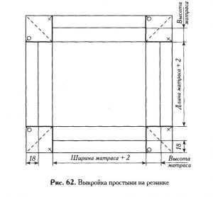 Простыни на резинке Особенности пошива простыни 3