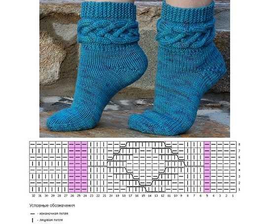 Узор для вязания носков на пяти спицами 64