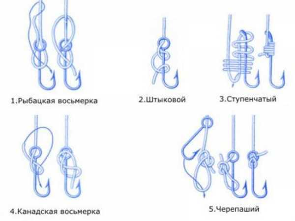 Как вязать рыболовные петли и узлы