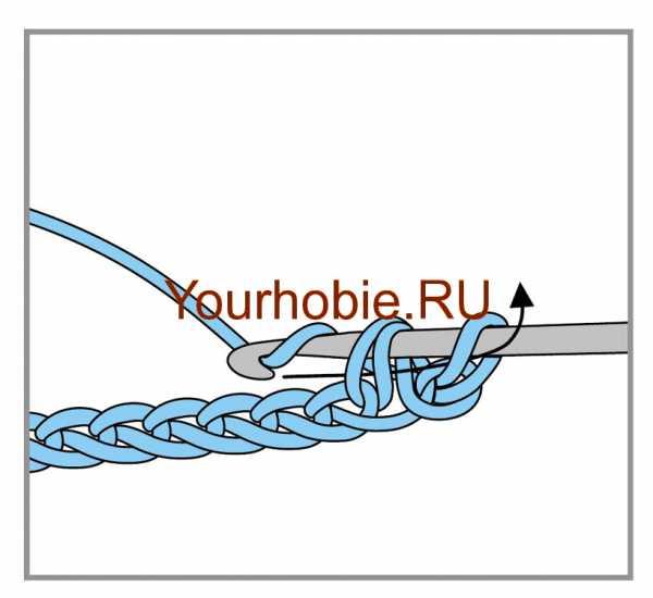 обучение вязанию крючком с нуля