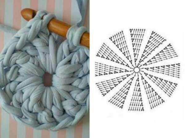 схема вязания крючком круглого коврика