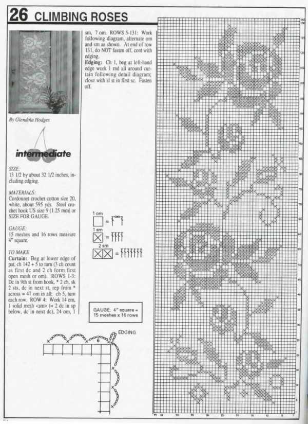 Шторы на кухню крючком филейное вязание схемы
