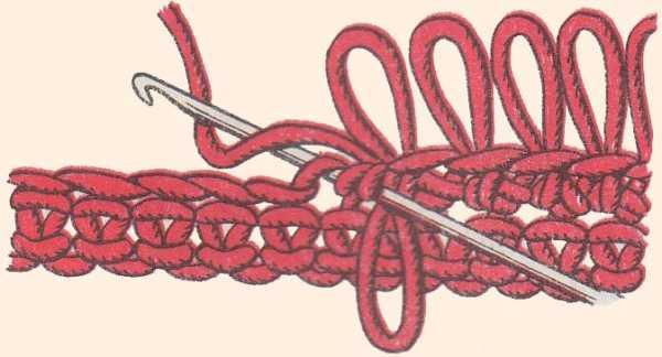 Основные петли и приемы в вязании крючком