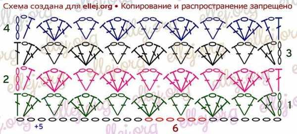 вязание крючком ракушки схемы с описанием для начинающих