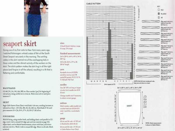 Простой схема юбка со спицами