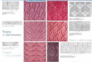 Схема вязания пятки бумеранг носка спицами фото 217