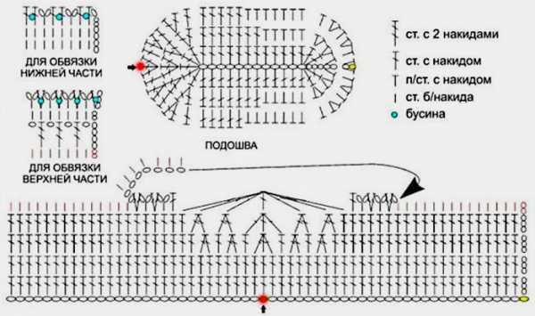 вязанные пинетки на двух спицах схемы и описание