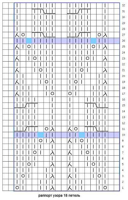 Вязание по японской схеме